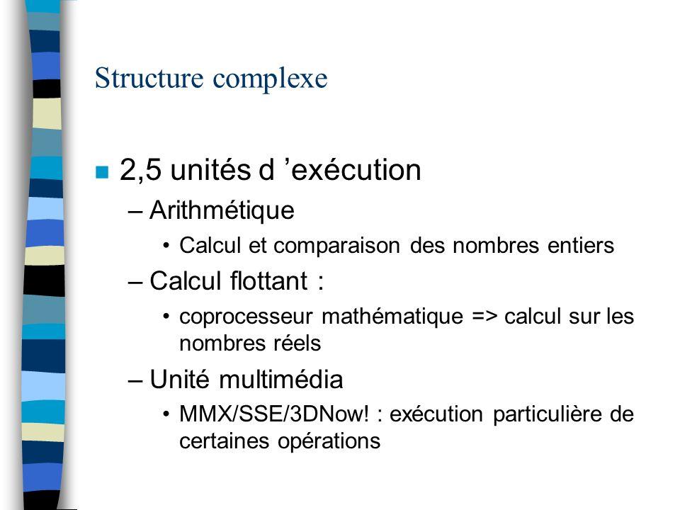 Structure complexe n 2,5 unités d exécution –Arithmétique Calcul et comparaison des nombres entiers –Calcul flottant : coprocesseur mathématique => ca