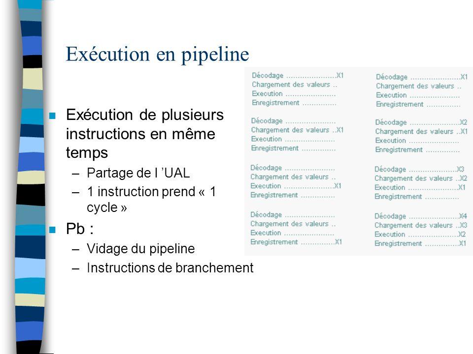 Exécution en pipeline n Exécution de plusieurs instructions en même temps –Partage de l UAL –1 instruction prend « 1 cycle » n Pb : –Vidage du pipelin