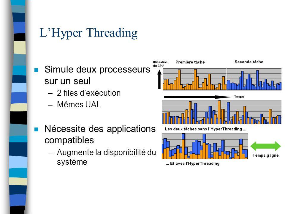 LHyper Threading n Simule deux processeurs sur un seul –2 files dexécution –Mêmes UAL n Nécessite des applications compatibles –Augmente la disponibil