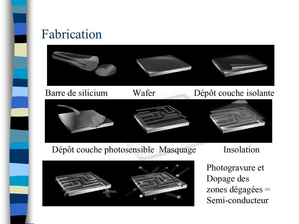 Fabrication(2)