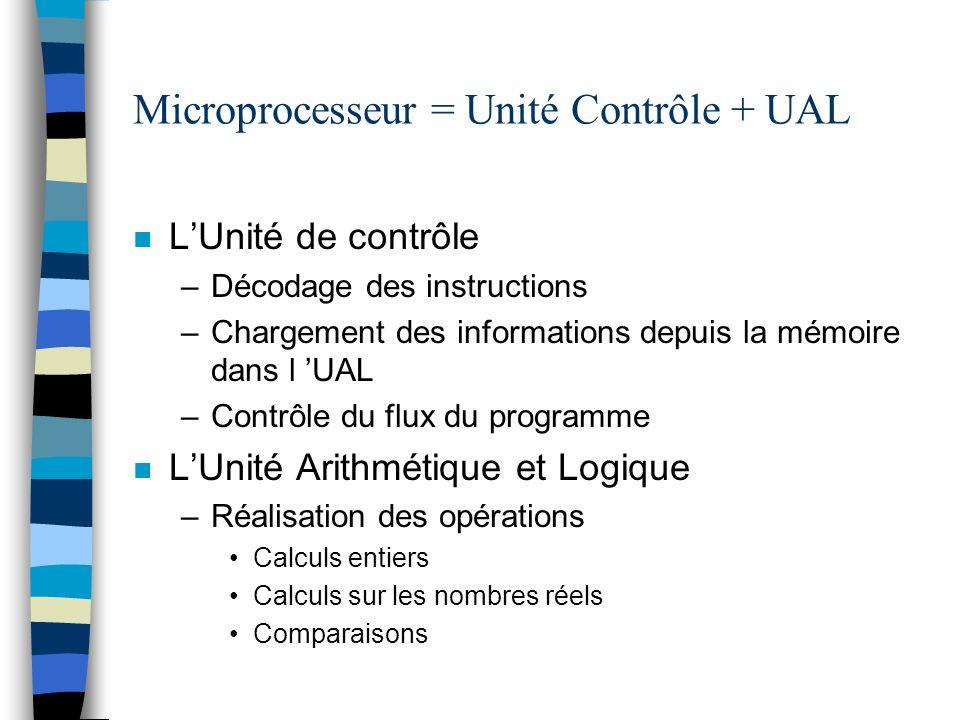 Microprocesseur = Unité Contrôle + UAL n LUnité de contrôle –Décodage des instructions –Chargement des informations depuis la mémoire dans l UAL –Cont