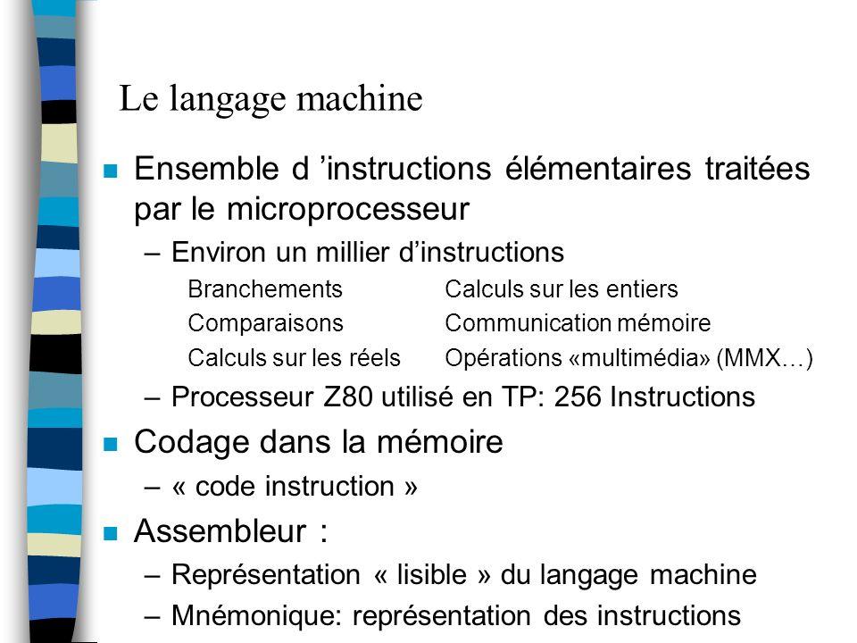 Le langage machine n Ensemble d instructions élémentaires traitées par le microprocesseur –Environ un millier dinstructions BranchementsCalculs sur le