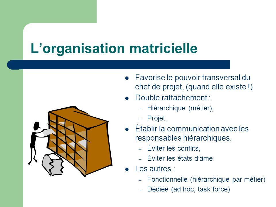 Lorganisation matricielle Favorise le pouvoir transversal du chef de projet, (quand elle existe !) Double rattachement : – Hiérarchique (métier), – Pr