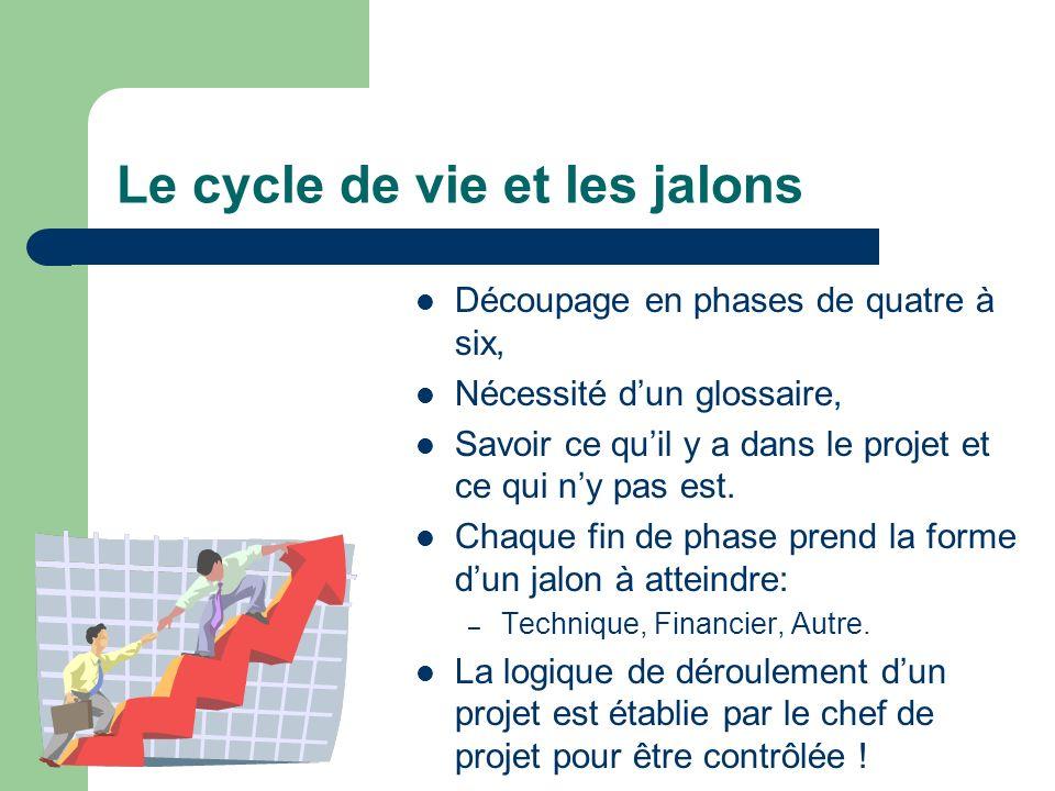 Le cycle de vie et les jalons Découpage en phases de quatre à six, Nécessité dun glossaire, Savoir ce quil y a dans le projet et ce qui ny pas est. Ch