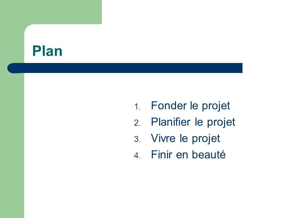 Plan 1. Fonder le projet 2. Planifier le projet 3. Vivre le projet 4. Finir en beauté