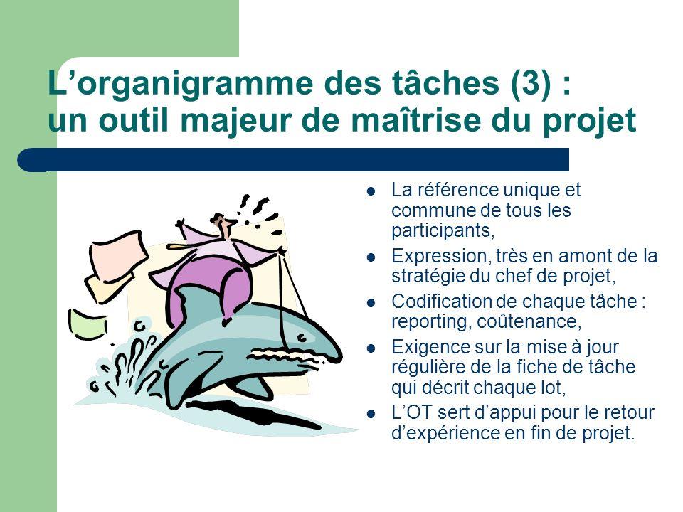 Lorganigramme des tâches (3) : un outil majeur de maîtrise du projet La référence unique et commune de tous les participants, Expression, très en amon