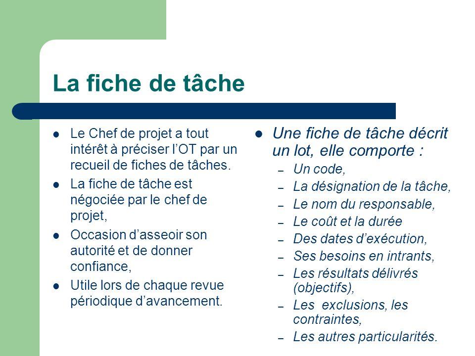 La fiche de tâche Le Chef de projet a tout intérêt à préciser lOT par un recueil de fiches de tâches. La fiche de tâche est négociée par le chef de pr