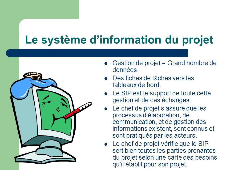 Le système dinformation du projet Gestion de projet = Grand nombre de données. Des fiches de tâches vers les tableaux de bord. Le SIP est le support d