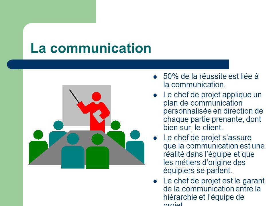 La communication 50% de la réussite est liée à la communication. Le chef de projet applique un plan de communication personnalisée en direction de cha
