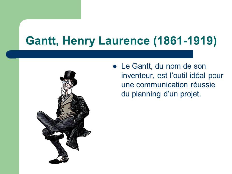 Gantt, Henry Laurence (1861-1919) Le Gantt, du nom de son inventeur, est loutil idéal pour une communication réussie du planning dun projet.