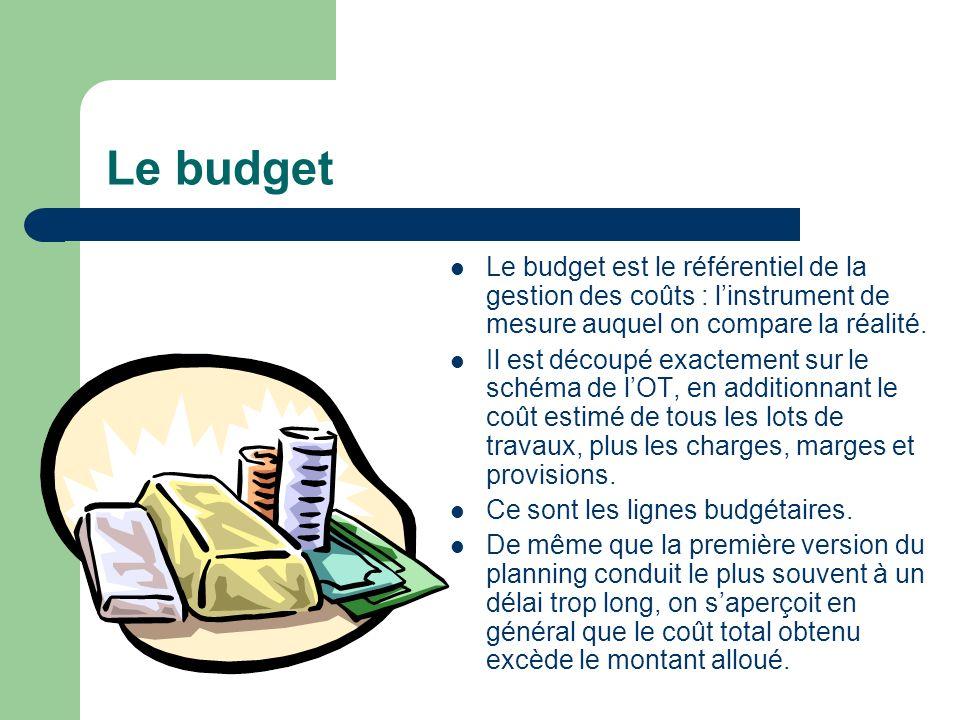 Le budget Le budget est le référentiel de la gestion des coûts : linstrument de mesure auquel on compare la réalité. Il est découpé exactement sur le