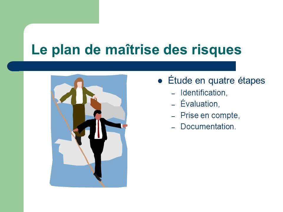 Le plan de maîtrise des risques Étude en quatre étapes – Identification, – Évaluation, – Prise en compte, – Documentation.
