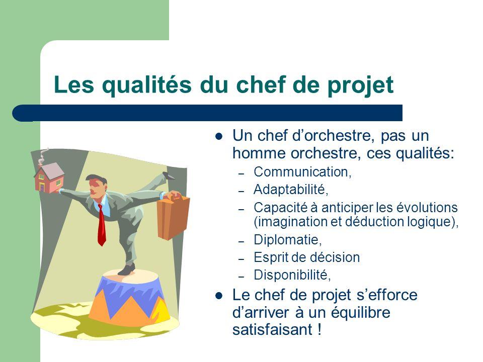 Les qualités du chef de projet Un chef dorchestre, pas un homme orchestre, ces qualités: – Communication, – Adaptabilité, – Capacité à anticiper les é