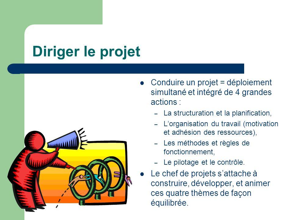 Diriger le projet Conduire un projet = déploiement simultané et intégré de 4 grandes actions : – La structuration et la planification, – Lorganisation