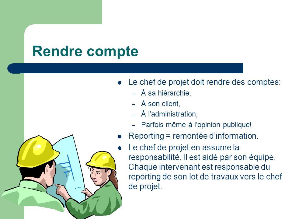 Rendre compte Le chef de projet doit rendre des comptes: – À sa hiérarchie, – À son client, – À ladministration, – Parfois même à lopinion publique! R