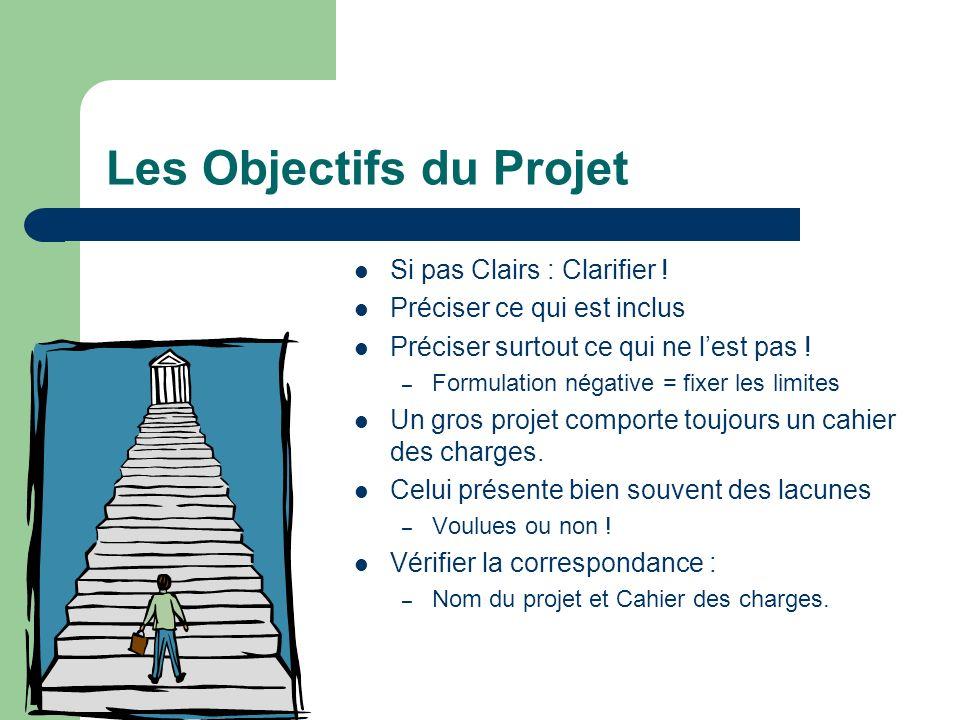 Les Objectifs du Projet Si pas Clairs : Clarifier ! Préciser ce qui est inclus Préciser surtout ce qui ne lest pas ! – Formulation négative = fixer le