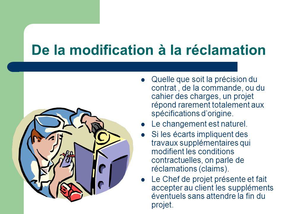 De la modification à la réclamation Quelle que soit la précision du contrat, de la commande, ou du cahier des charges, un projet répond rarement total