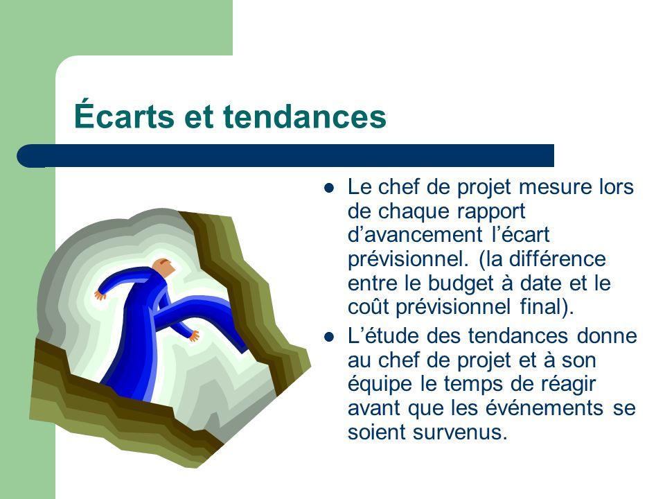Écarts et tendances Le chef de projet mesure lors de chaque rapport davancement lécart prévisionnel. (la différence entre le budget à date et le coût