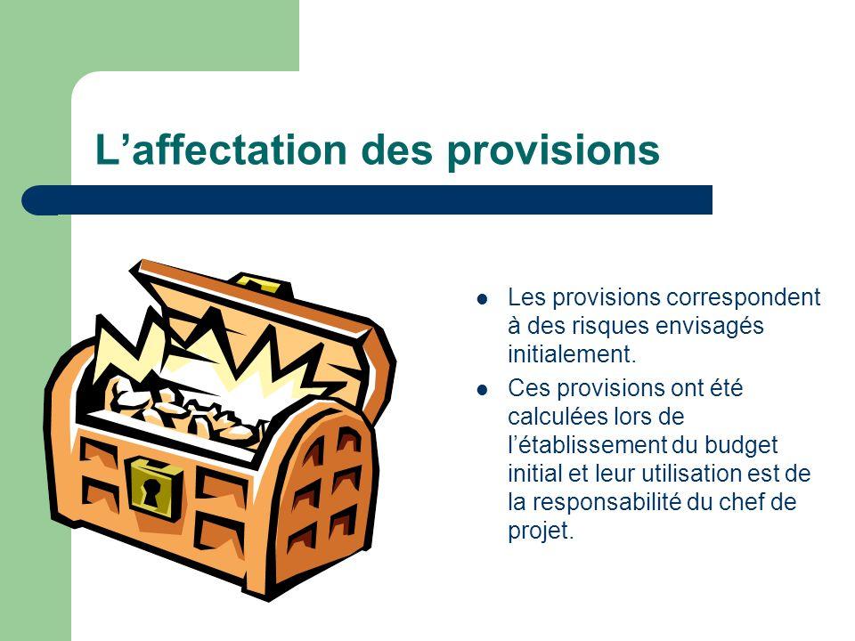 Laffectation des provisions Les provisions correspondent à des risques envisagés initialement. Ces provisions ont été calculées lors de létablissement
