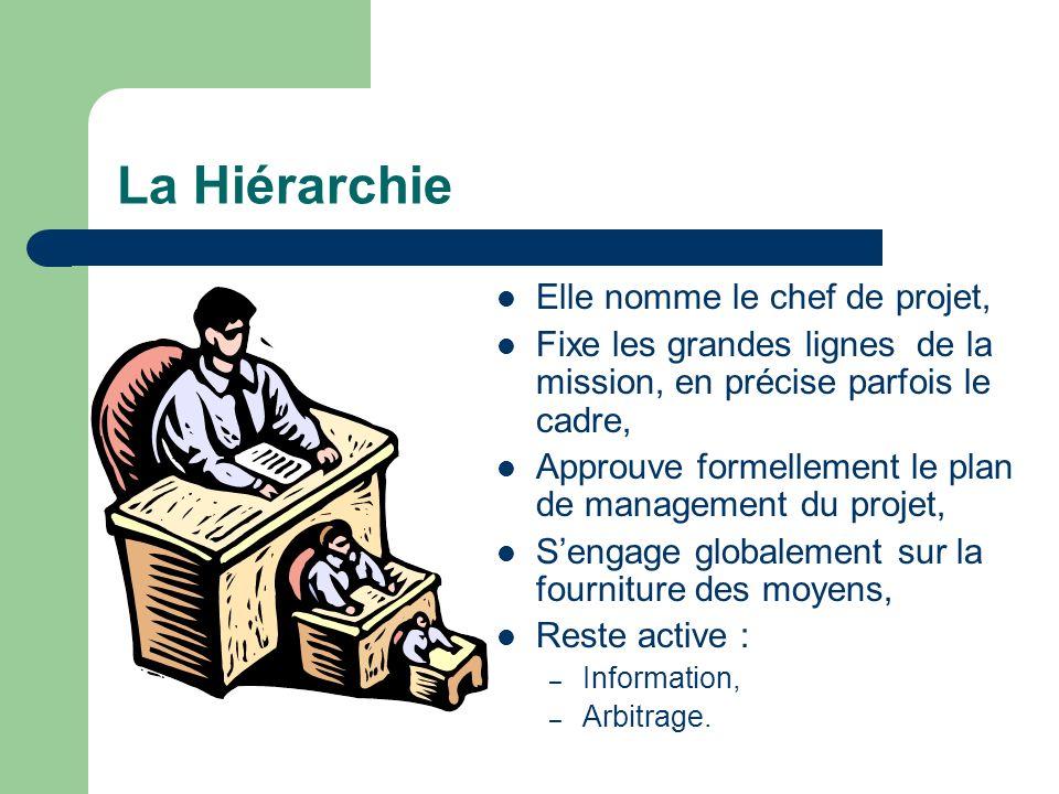 La Hiérarchie Elle nomme le chef de projet, Fixe les grandes lignes de la mission, en précise parfois le cadre, Approuve formellement le plan de manag