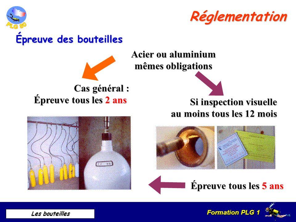 Formation PLG 1 Les bouteilles Précautions demploi Éviter les chocsÉviter les chocs Les grandes différences de températureLes grandes différences de t