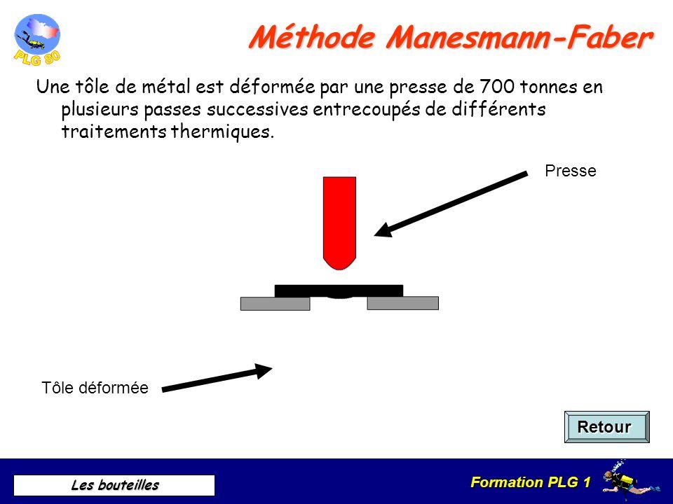 Formation PLG 1 Les bouteilles Méthode Roth Technique de fluotournage, un tube dacier sans soudure est chauffée à 1200° C, un outil repousse son extré