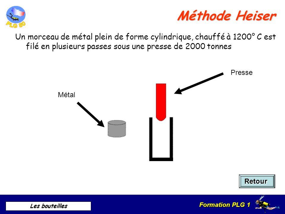 Formation PLG 1 Les bouteilles Méthode Manesmann-Faber Une tôle de métal est déformée par une presse de 700 tonnes en plusieurs passes successives ent