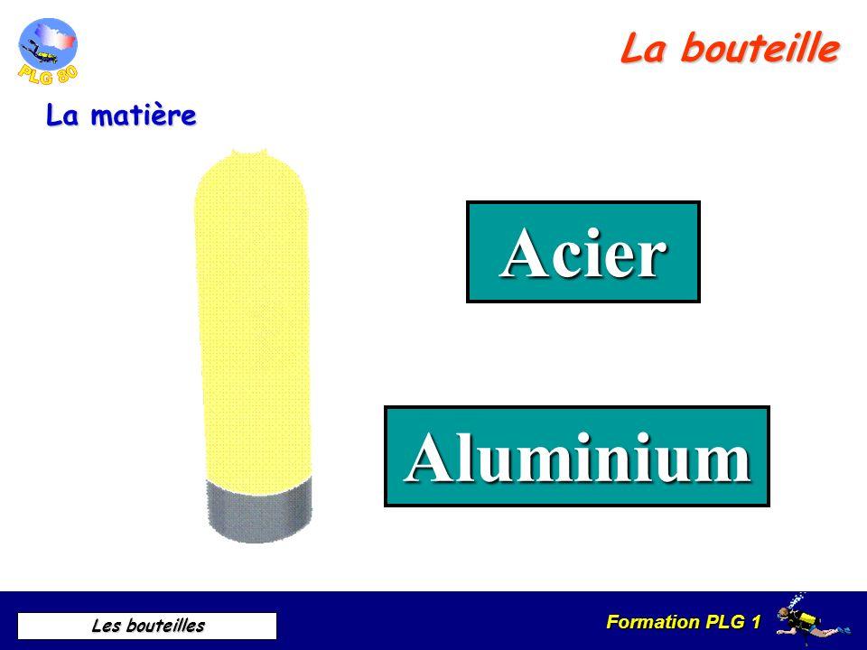 Formation PLG 1 Les bouteilles La bouteille La matière Acier Aluminium