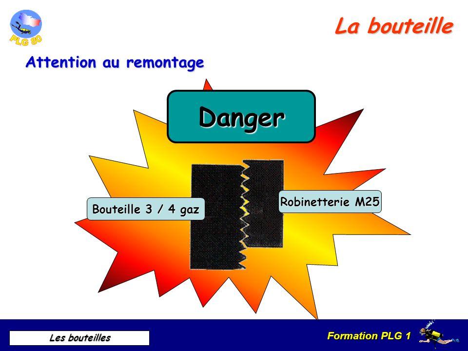 Formation PLG 1 Les bouteilles Attention au remontage La bouteille Danger Bouteille 3 / 4 gaz Robinetterie M25