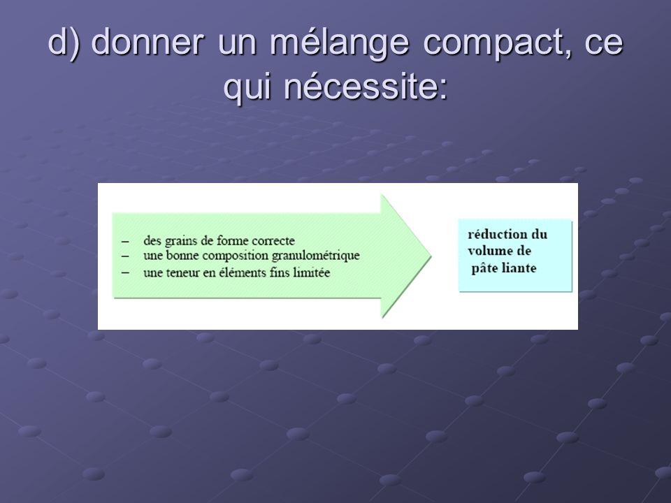 d) donner un mélange compact, ce qui nécessite: