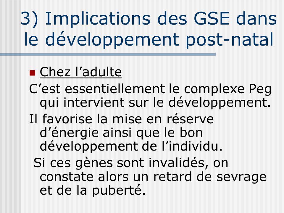 3) Implications des GSE dans le développement post-natal Chez ladulte Cest essentiellement le complexe Peg qui intervient sur le développement. Il fav