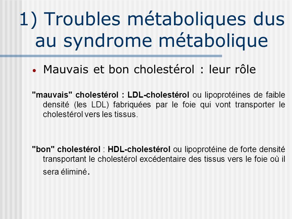 1) Troubles métaboliques dus au syndrome métabolique Mauvais et bon cholestérol : leur rôle