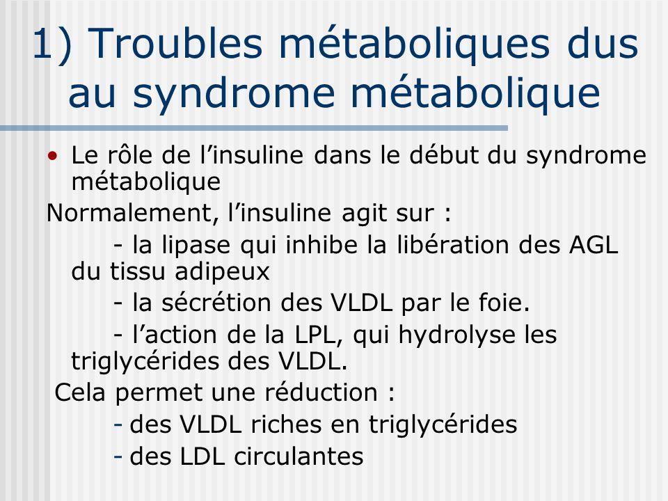 1) Troubles métaboliques dus au syndrome métabolique Le rôle de linsuline dans le début du syndrome métabolique Normalement, linsuline agit sur : - la