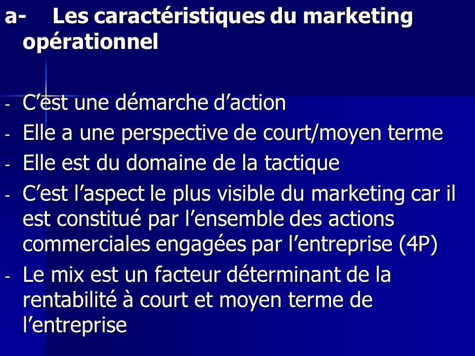 a-Les caractéristiques du marketing opérationnel - Cest une démarche daction - Elle a une perspective de court/moyen terme - Elle est du domaine de la