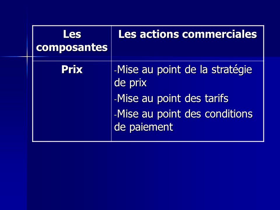 Les composantes Les actions commerciales Prix - Mise au point de la stratégie de prix - Mise au point des tarifs - Mise au point des conditions de pai