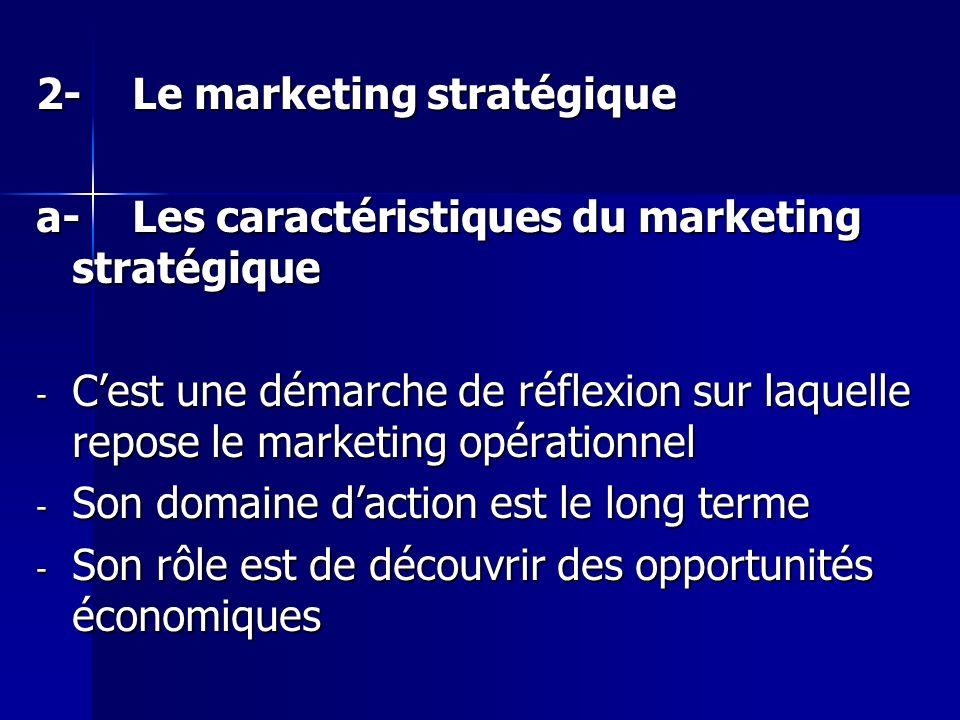 2-Le marketing stratégique a-Les caractéristiques du marketing stratégique - Cest une démarche de réflexion sur laquelle repose le marketing opération