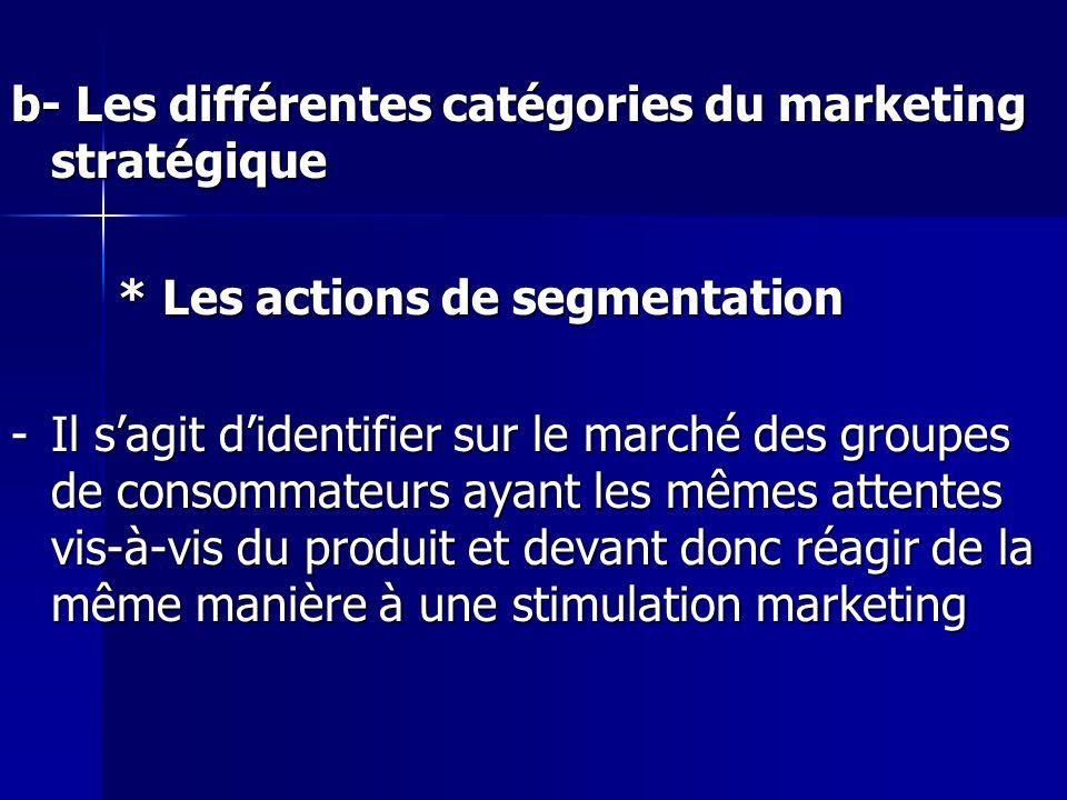 b- Les différentes catégories du marketing stratégique * Les actions de segmentation -Il sagit didentifier sur le marché des groupes de consommateurs