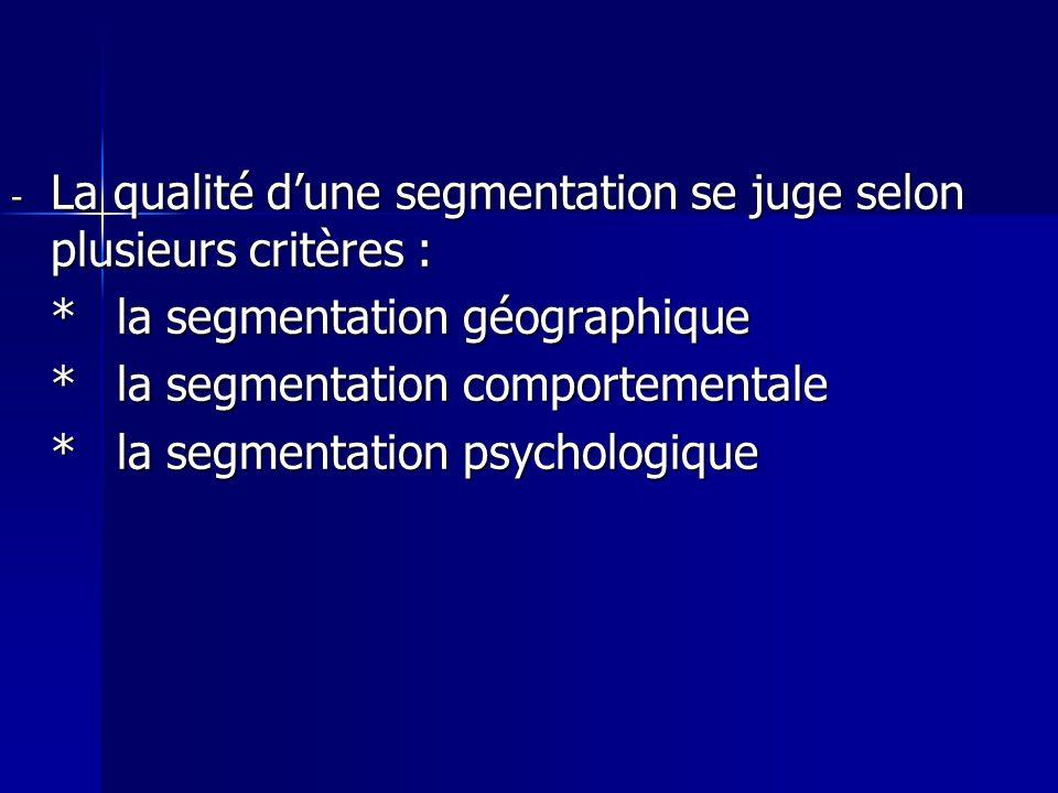 - La qualité dune segmentation se juge selon plusieurs critères : *la segmentation géographique *la segmentation comportementale *la segmentation psyc