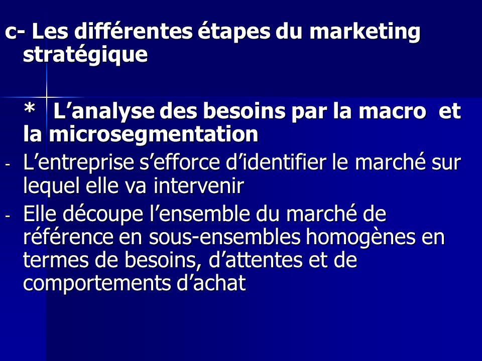 c- Les différentes étapes du marketing stratégique *Lanalyse des besoins par la macro et la microsegmentation - Lentreprise sefforce didentifier le ma