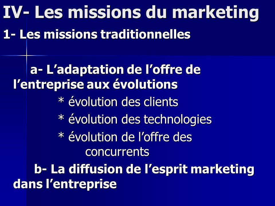 IV- Les missions du marketing 1- Les missions traditionnelles a- Ladaptation de loffre de lentreprise aux évolutions * évolution des clients * évoluti