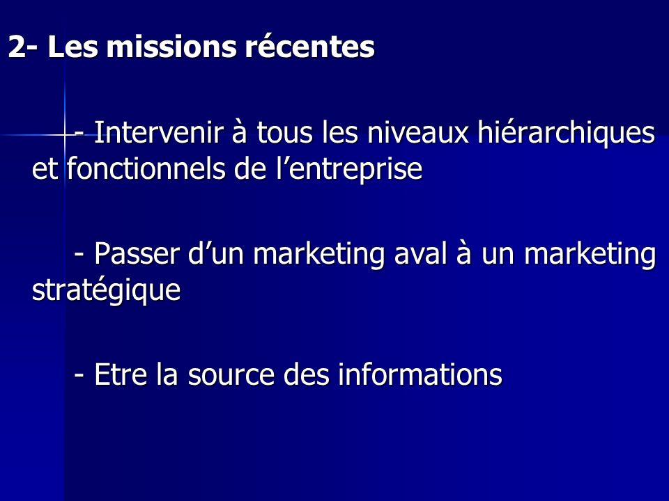 2- Les missions récentes - Intervenir à tous les niveaux hiérarchiques et fonctionnels de lentreprise - Passer dun marketing aval à un marketing strat