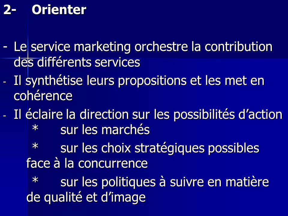 2-Orienter -Le service marketing orchestre la contribution des différents services - Il synthétise leurs propositions et les met en cohérence - Il écl