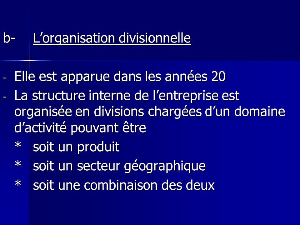 b-Lorganisation divisionnelle - Elle est apparue dans les années 20 - La structure interne de lentreprise est organisée en divisions chargées dun doma