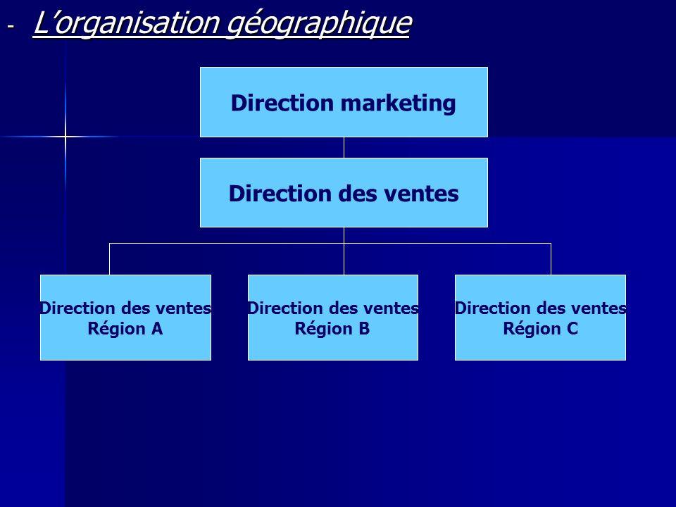 - Lorganisation géographique Direction marketing Direction des ventes Région A Direction des ventes Région B Direction des ventes Région C