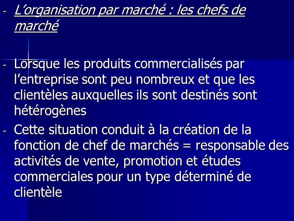 - Lorganisation par marché : les chefs de marché - Lorsque les produits commercialisés par lentreprise sont peu nombreux et que les clientèles auxquel
