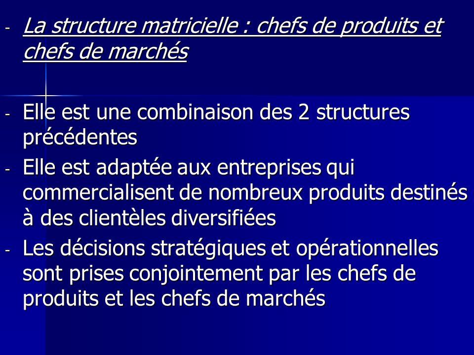 - La structure matricielle : chefs de produits et chefs de marchés - Elle est une combinaison des 2 structures précédentes - Elle est adaptée aux entr