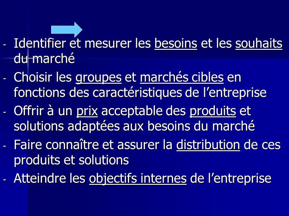 - Identifier et mesurer les besoins et les souhaits du marché - Choisir les groupes et marchés cibles en fonctions des caractéristiques de lentreprise