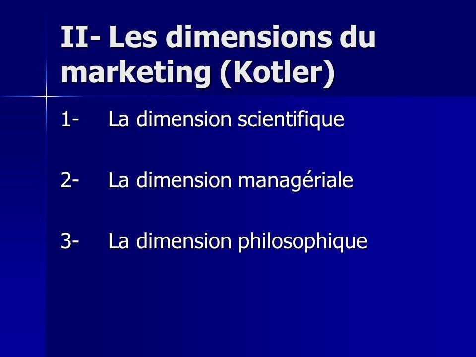 II-Les dimensions du marketing (Kotler) 1-La dimension scientifique 2-La dimension managériale 3-La dimension philosophique