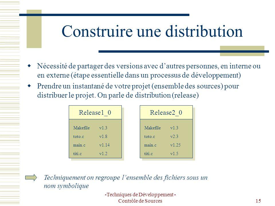 -Techniques de Développement - Contrôle de Sources15 Construire une distribution Nécessité de partager des versions avec dautres personnes, en interne ou en externe (étape essentielle dans un processus de développement) Prendre un instantané de votre projet (ensemble des sources) pour distribuer le projet.