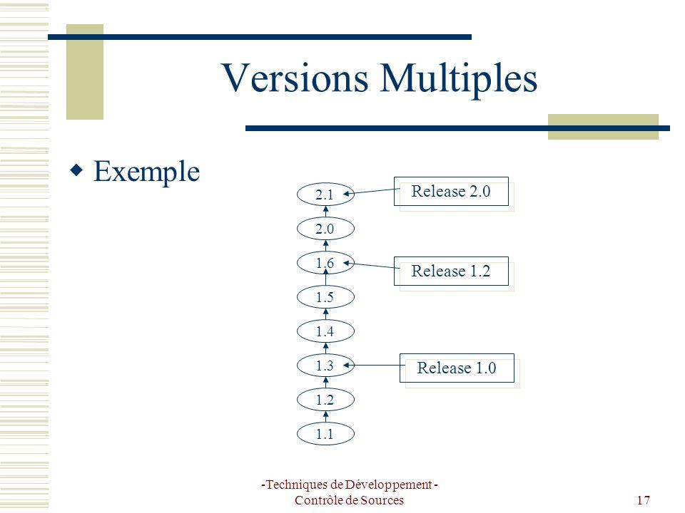 -Techniques de Développement - Contrôle de Sources17 Versions Multiples Exemple 1.1 1.2 1.3 1.4 1.5 1.6 2.0 2.1 Release 1.0 Release 1.2 Release 2.0